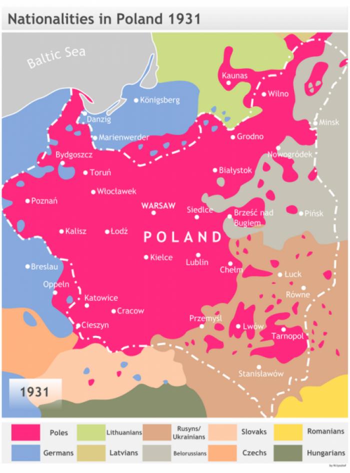 Етнічний склад на 1931 рік згідно з офіційним польським цензурним переписом